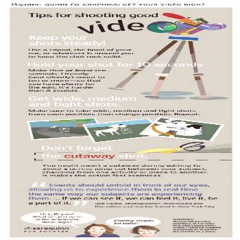 Tips for Storytellers: Get your video right - -