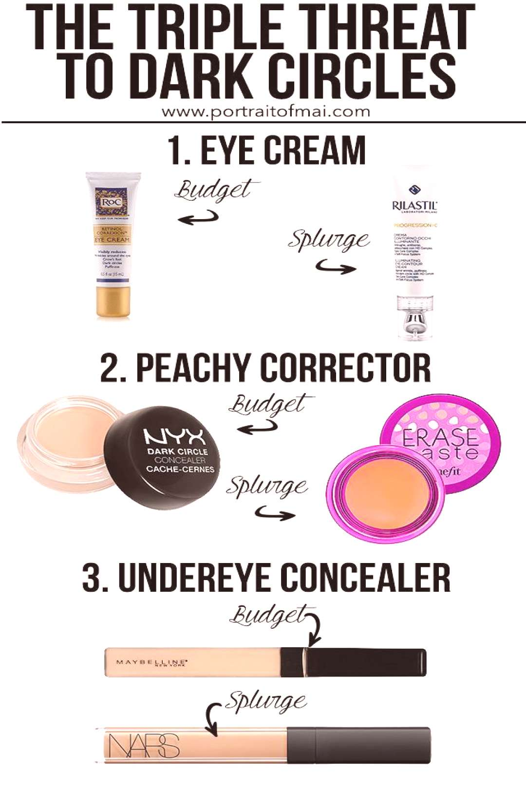 The Triple Threat to Tackling Dark Circles - The Triple Threat to Tackling Dark Circles -